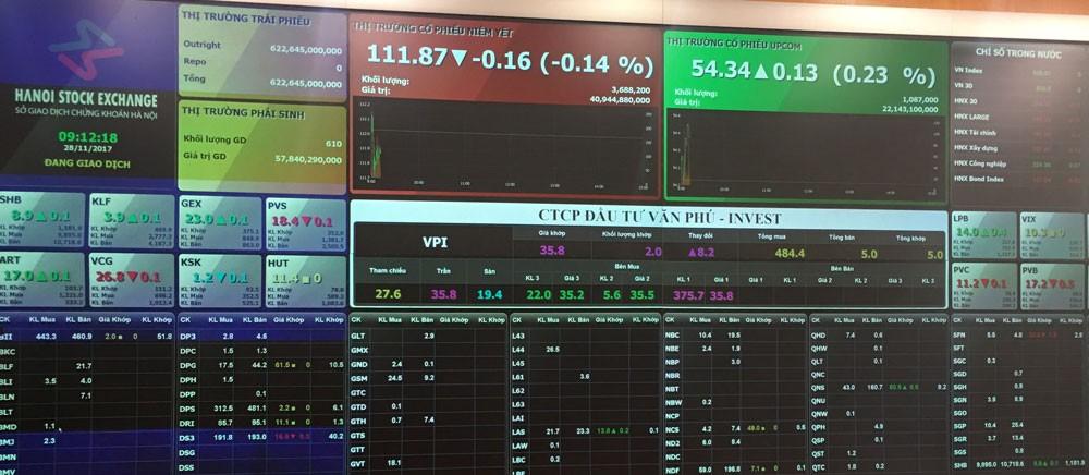 Ngay từ phiên đầu tiên chào sàn, VPI đã hứa hẹn trở thành cổ phiếu được các nhà đầu tư trong và ngoài nước săn đón