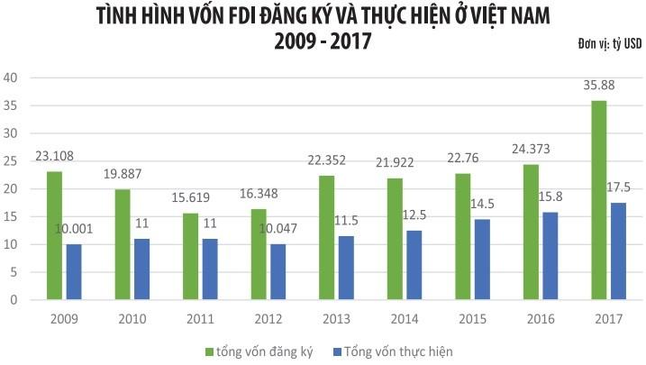 Kinh tế 2017: Một năm giàu cảm xúc - ảnh 2
