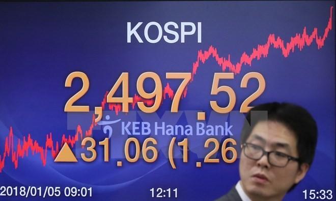 Bảng tỷ giá chứng khoán tại thủ đô Seoul, Hàn Quốc. (Nguồn: Yonhap/TTXVN)