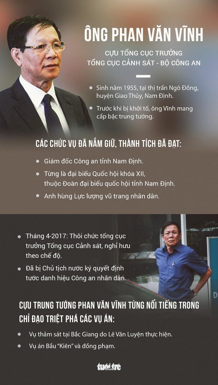 Khởi tố nguyên Tổng cục trưởng Tổng cục Cảnh sát Phan Văn Vĩnh - ảnh 1