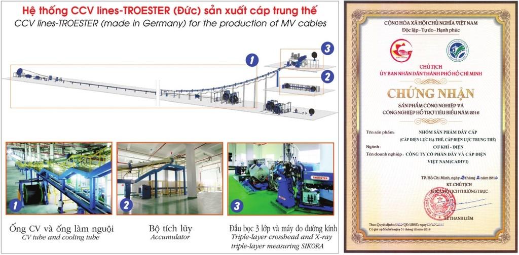 Cáp ngầm trung thế CADIVI: Lựa chọn tin cậy của khách hàng - ảnh 1