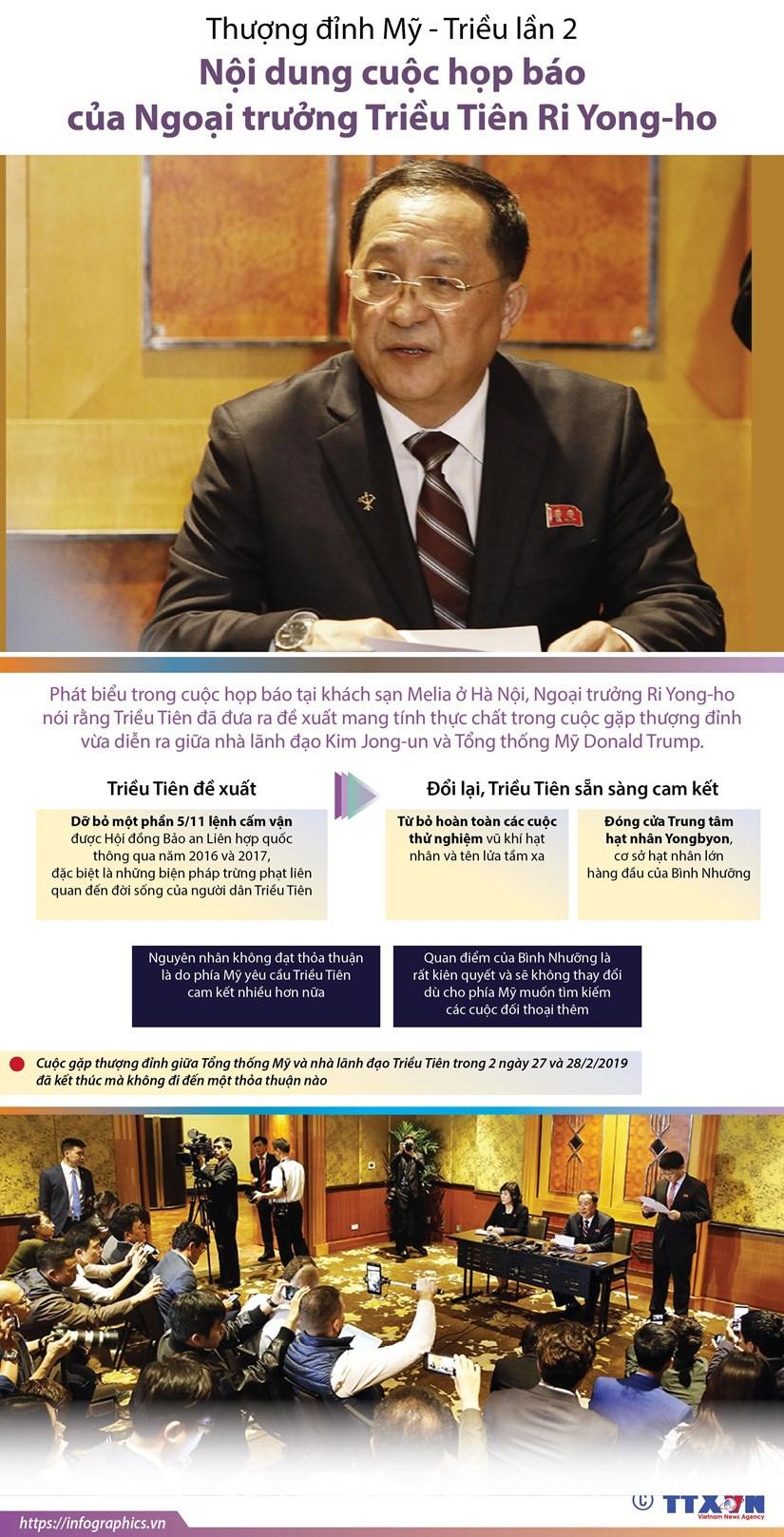 Nội dung họp báo của Ngoại trưởng Triều Tiên Ri Yong-ho - ảnh 1