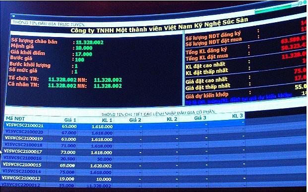 Tập đoàn CJ Cheiljedang là tổ chức trả giá cao nhất trong phiên IPO Vissan. Ảnh: NC st