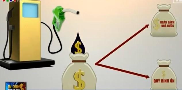 """Làm gì với số tiền doanh nghiệp xăng dầu đã """"đút túi"""" từ chênh lệch thuế?"""