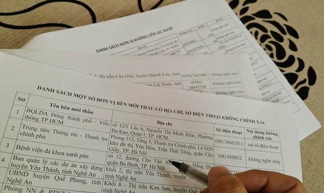 Chi phí đăng tải thông tin về đấu thầu quy định tại Điều 9 Nghị định số 63/2014/NĐ-CP được hướng dẫn cụ thể tại Thông tư liên tịch số 07/2015/TTLT-BKHĐT-BTC. Ảnh: Huyền Trang