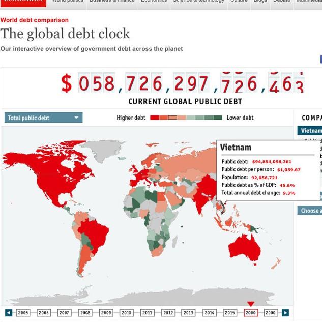 Đồng hồ nợ công toàn cầu ghi nhận nợ công của Việt Nam đến ngày 13/5 là gần 95 tỷ USD