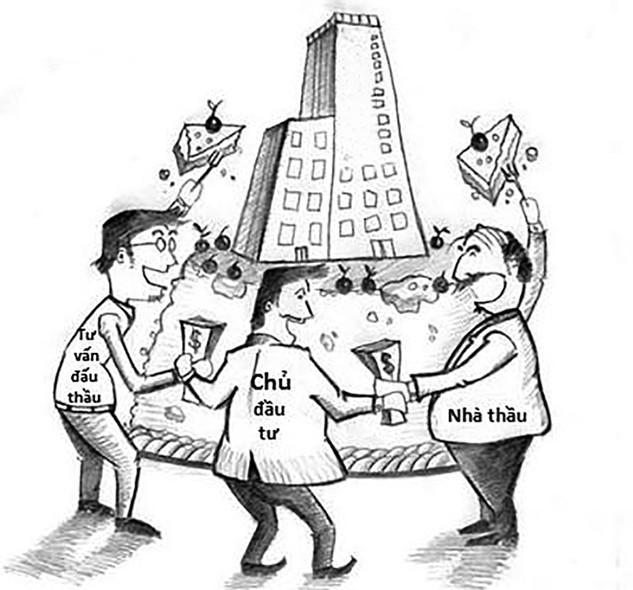Thông thầu giữa chủ đầu tư, tư vấn đấu thầu và nhà thầu trúng thầu thường diễn ra với mức độ tinh vi, xảo quyệt