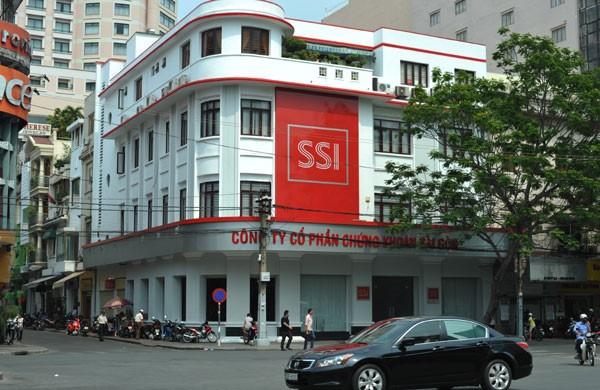 SSI ước đạt 523 tỷ đồng lợi nhuận hợp nhất 6 tháng