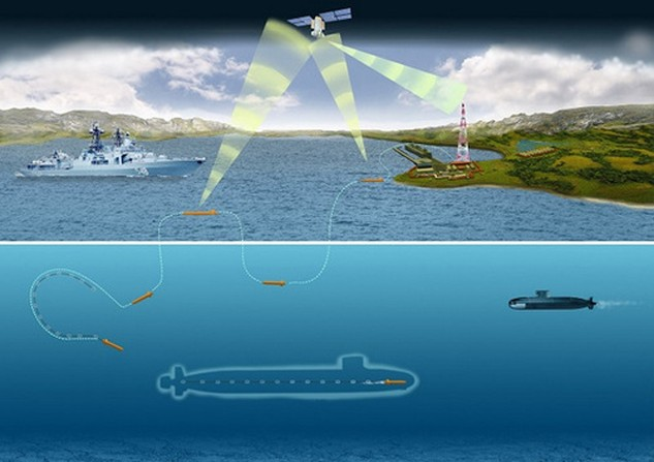 Cơ chế hoạt động của tàu ngầm siêu nhỏ Surrogat. Ảnh:Viện thiết kế Rubin.