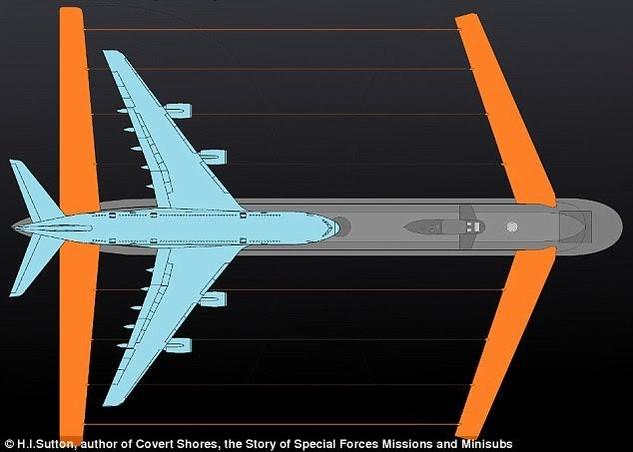 Tàu ngầm mới của Nga dự kiến lớn gấp đôi máy bay thương mại lớn nhất thế giới A380 (Ảnh: Dailymail)