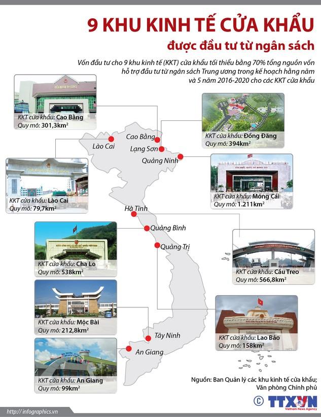 9 khu kinh tế cửa khẩu được đầu tư từ ngân sách Trung ương