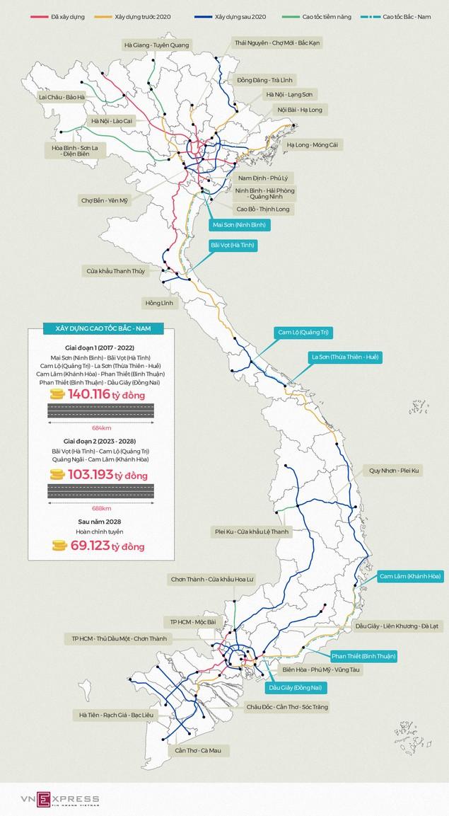Những tuyến cao tốc sắp xây dựng tại Việt Nam - ảnh 1