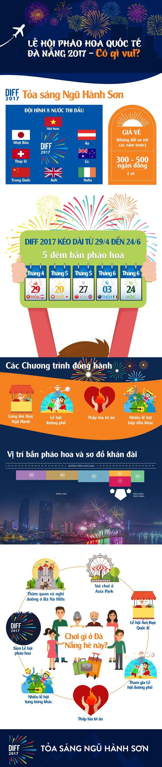 DIFF 2017 - lễ hội pháo hoa quốc tế mang đến Việt Nam những bất ngờ gì? - ảnh 1