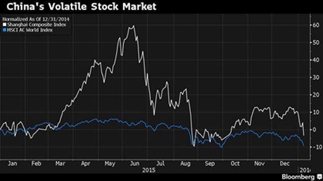 Trung Quốc bỏ qui định đóng cửa thị trường sớm - ảnh 1