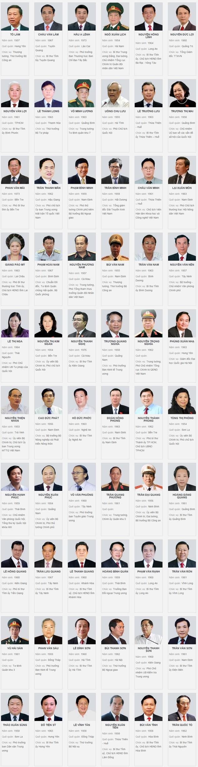 200 ủy viên Ban Chấp hành Trung ương Đảng khóa XII - ảnh 2