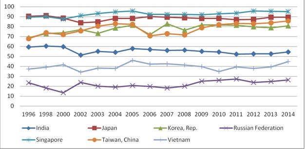 TPP: Không thể ra khơi với cánh buồm rách - ảnh 1