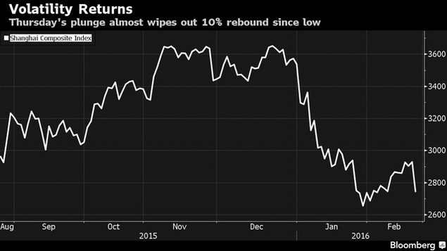 Chứng khoán Trung Quốc lại giảm hơn 6% - ảnh 1