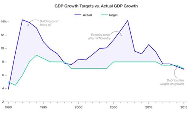 """Những lý do kinh tế Trung Quốc khó có thể được """"chữa lành"""" - ảnh 2"""