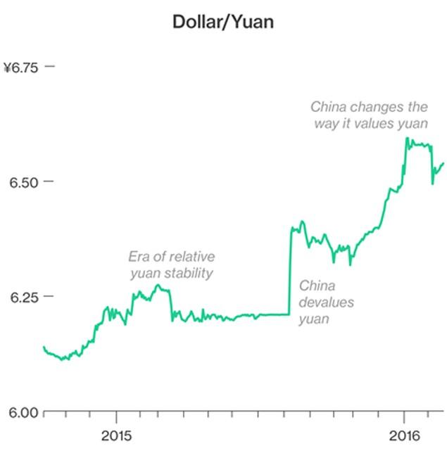 """Những lý do kinh tế Trung Quốc khó có thể được """"chữa lành"""" - ảnh 5"""