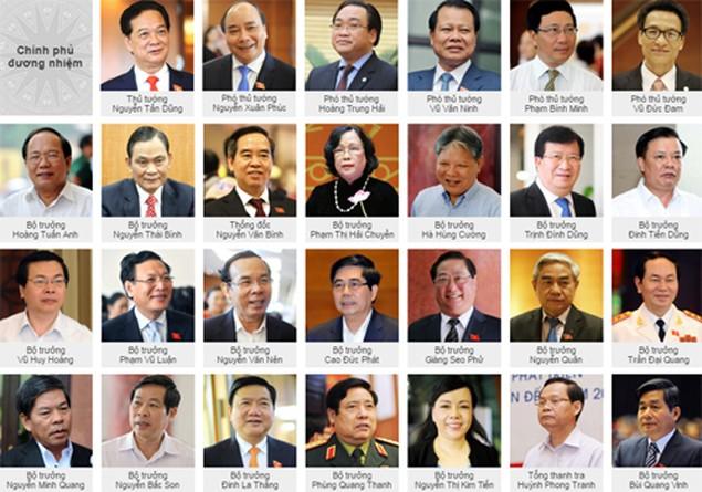 Quốc hội tiến hành miễn nhiệm Thủ tướng - ảnh 3