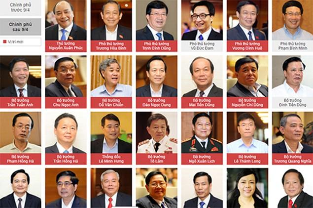 Thủ tướng Nguyễn Xuân Phúc phân công nhiệm vụ các Phó thủ tướng - ảnh 2