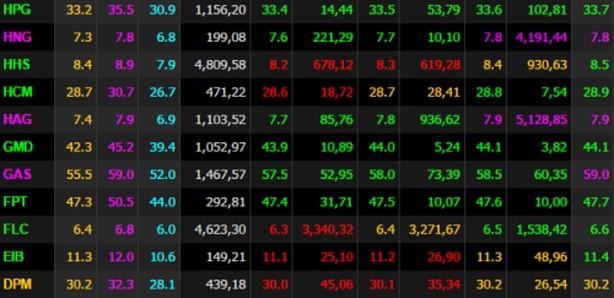Cổ phiếu của Bầu Đức cháy hàng sau tin sắp được 'giải cứu' - ảnh 1