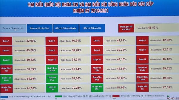 Bí thư Hà Nội: 'Đừng bỏ phiếu qua loa, cho xong chuyện' - ảnh 2