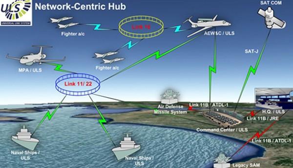 F-35 có thể giúp Mỹ đánh bại tên lửa phòng không Nga, Trung - ảnh 1