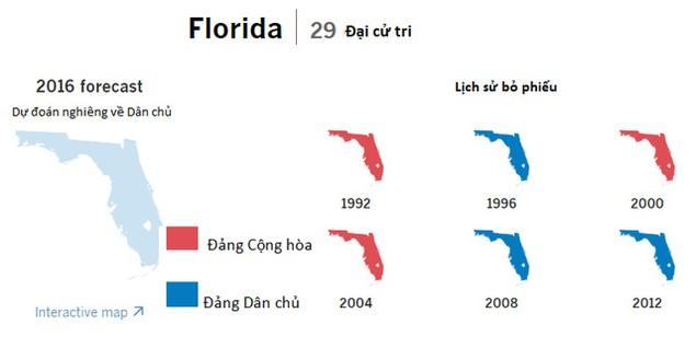 Cục diện bầu cử tổng thống Mỹ qua các bang chiến trường - ảnh 1