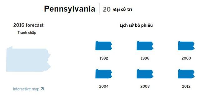 Cục diện bầu cử tổng thống Mỹ qua các bang chiến trường - ảnh 5