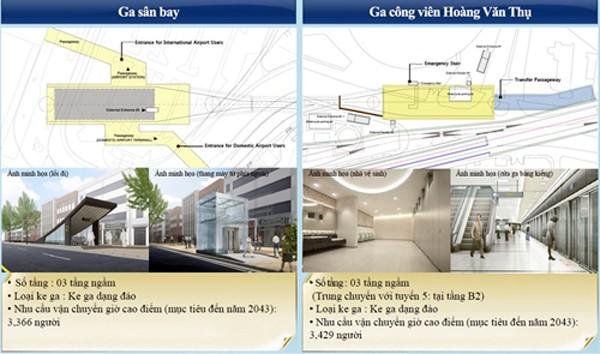 250 triệu USD xây tuyến metro vào sân bay Tân Sơn Nhất - ảnh 2