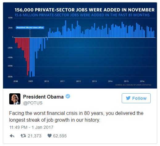 Ông Obama tổng kết thành tựu sau 8 năm làm tổng thống - ảnh 1
