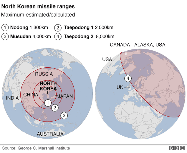 Tham vọng hạt nhân của Triều Tiên làm dậy sóng thế giới - ảnh 4