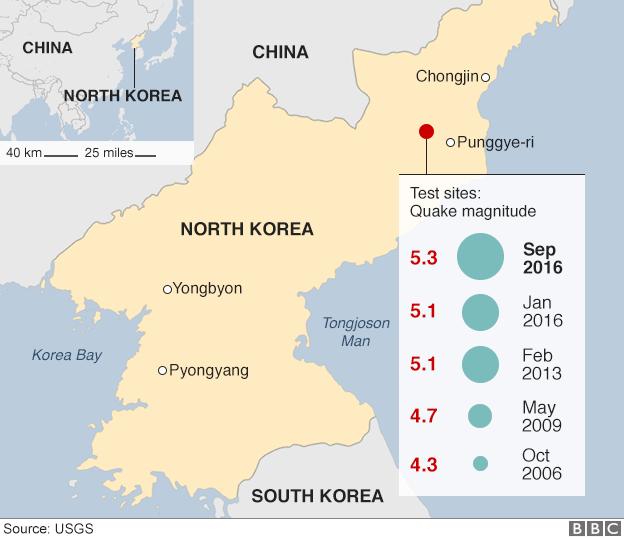 Tham vọng hạt nhân của Triều Tiên làm dậy sóng thế giới - ảnh 5