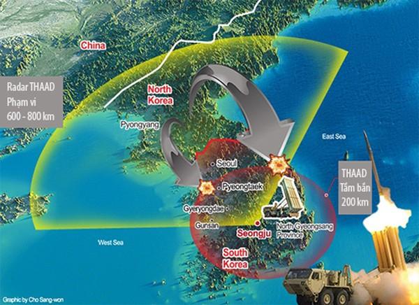 Tập đoàn Hàn Quốc đổi đất với chính phủ để đặt hệ thống tên lửa - ảnh 1