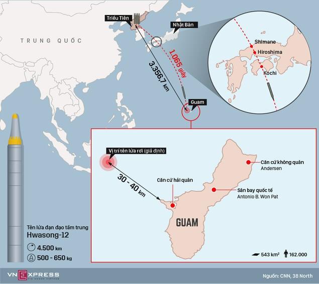 Lá chắn bảo vệ Guam trước tên lửa đạn đạo Triều Tiên - ảnh 2